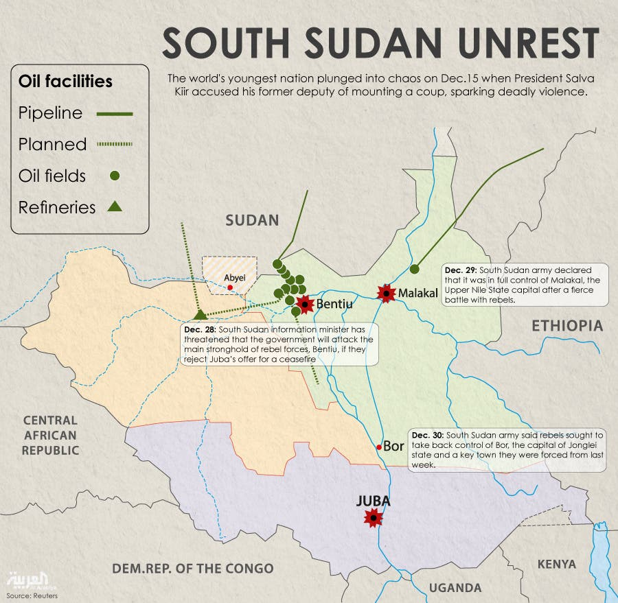 Infographic: South Sudan unrest
