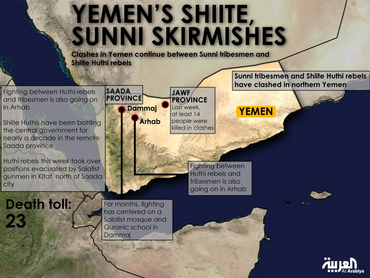Infographic: Yemen's Shiite, Sunni skirmishes