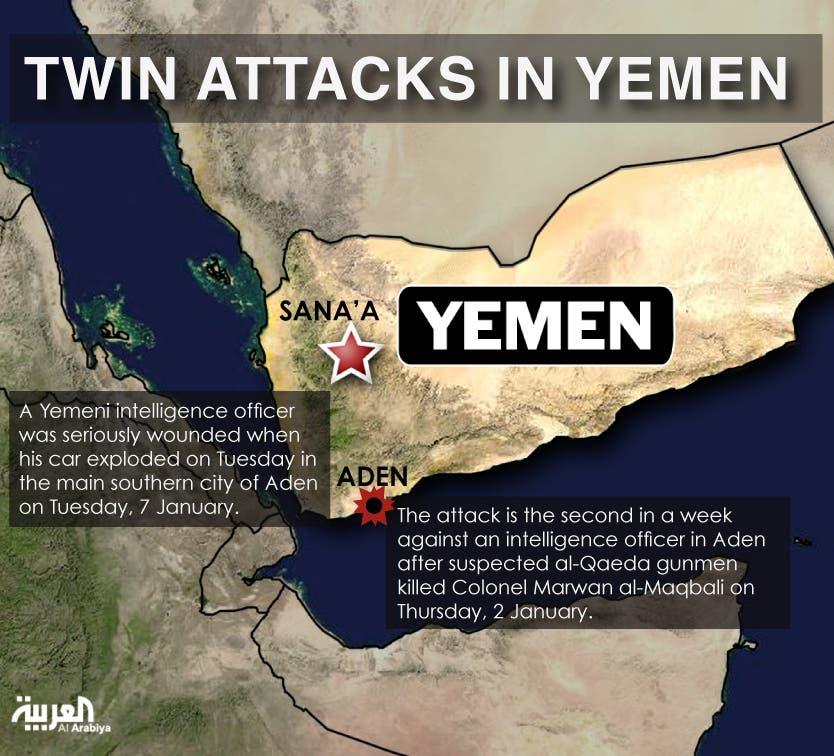 Infographic: Twin attacks in Yemen