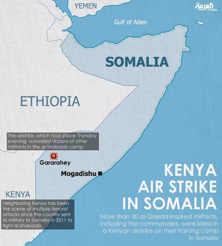 Infographic: Kenya airstrike in Somalia