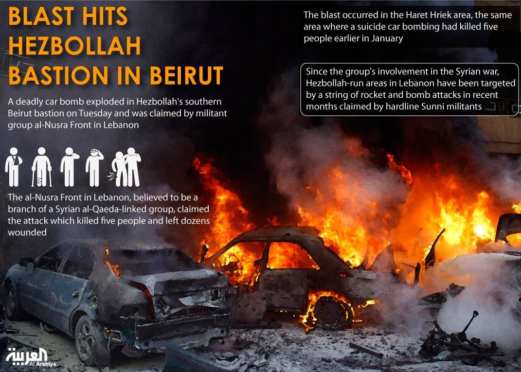 Infographic: Blast hits Hezbollah bastion in Beirut