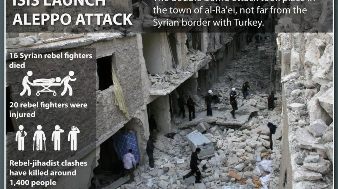 Infographic: ISIS launch Aleppo attack