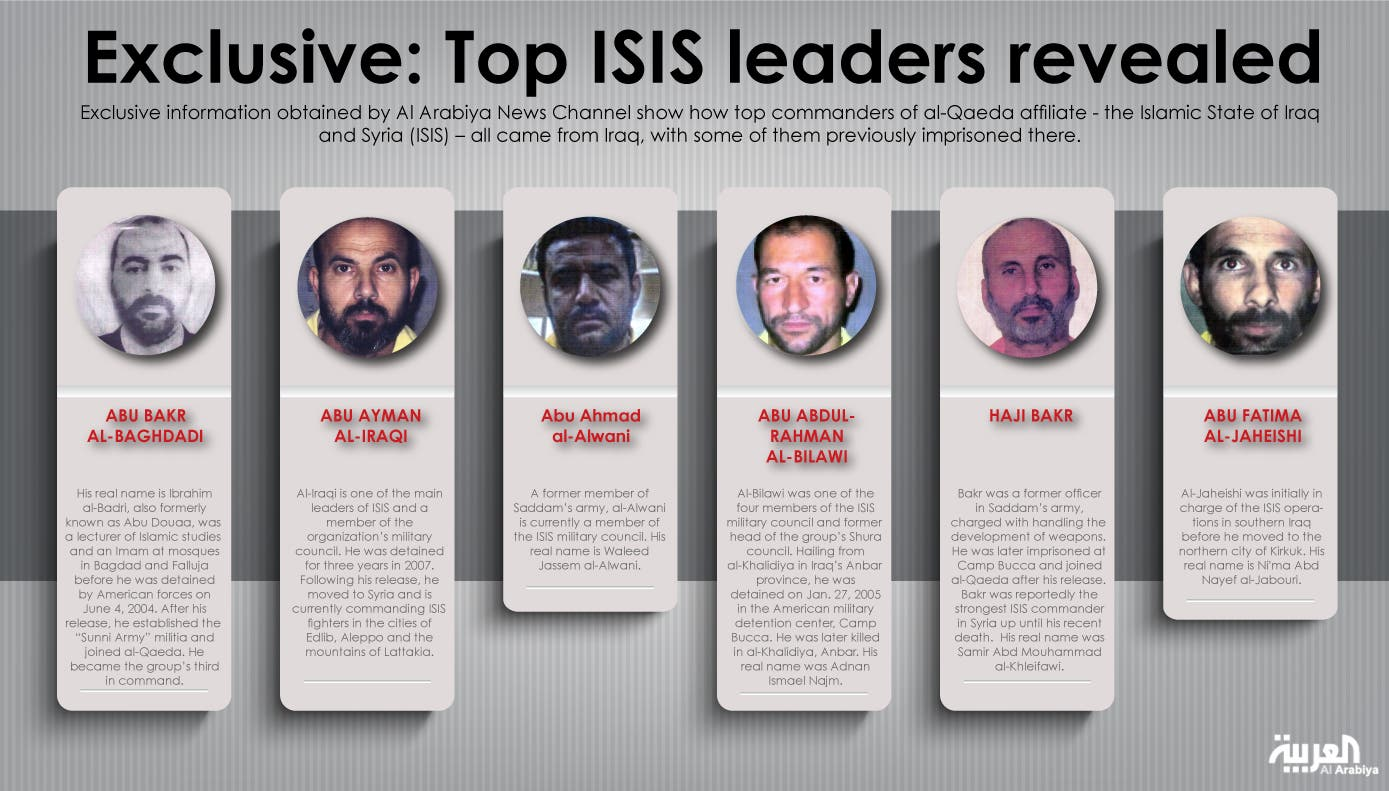 Exclusive: Top ISIS leaders revealed