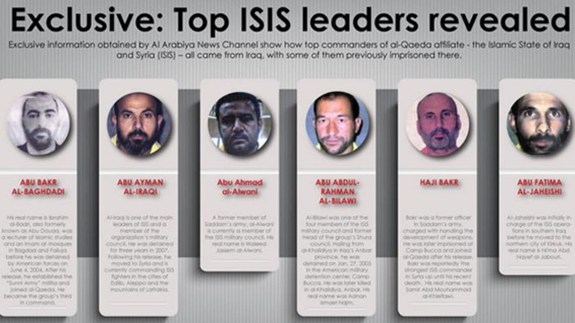 top ISIS