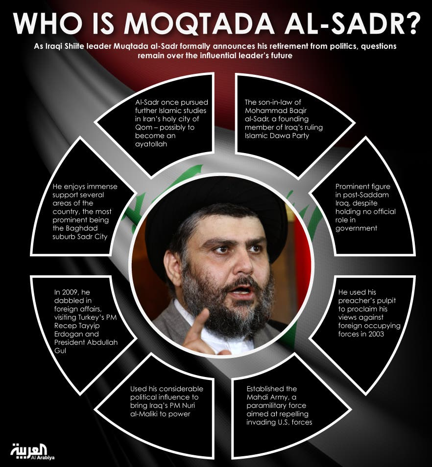 Infographic: Who is Moqtada al-Sadr?