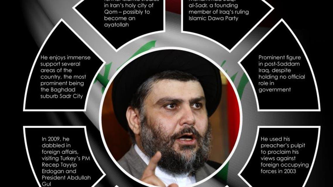 Infographic: Who is Moqtada al-Sadr?