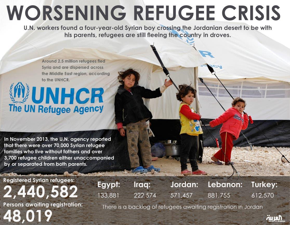 Infographic: Worsening refugee crisis