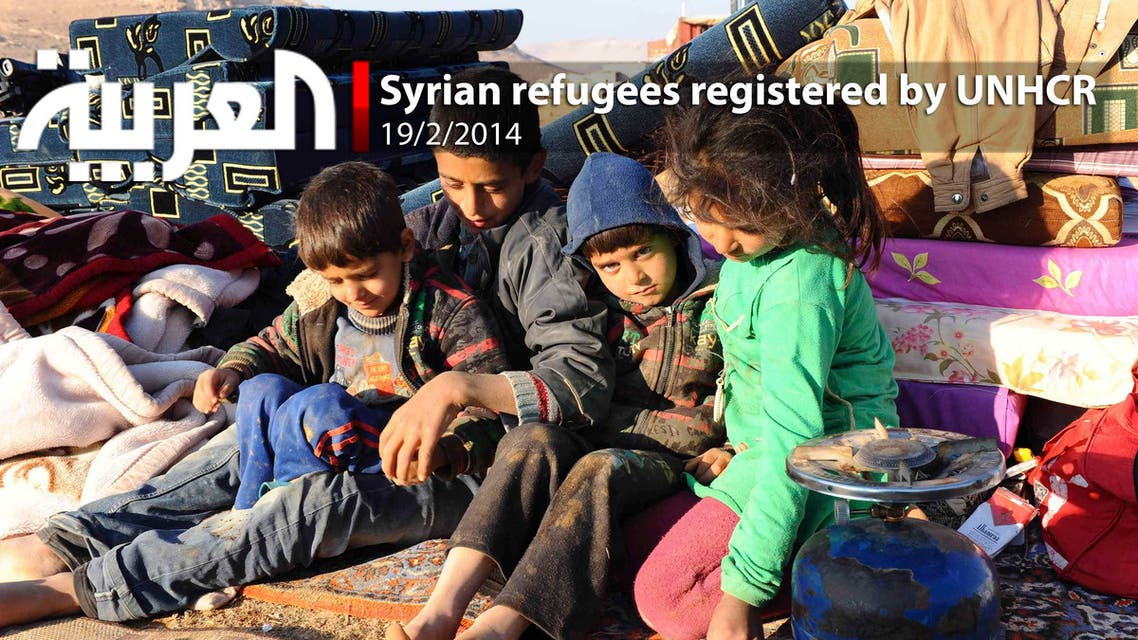 Syrian refugees registered by UNHCR