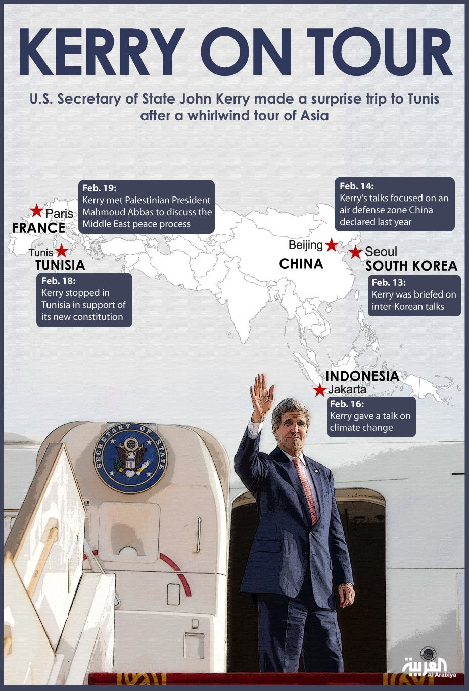 Infographic: Kerry on tour