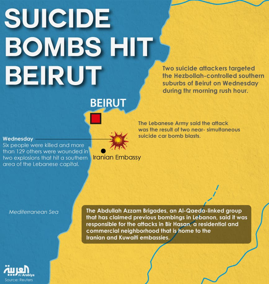 Infographic: Suicide boms hit Beirut