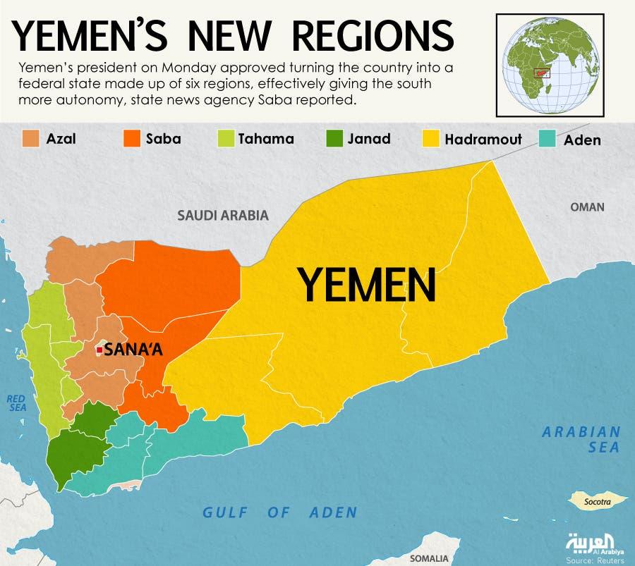 Infographic: Yemen's new regions