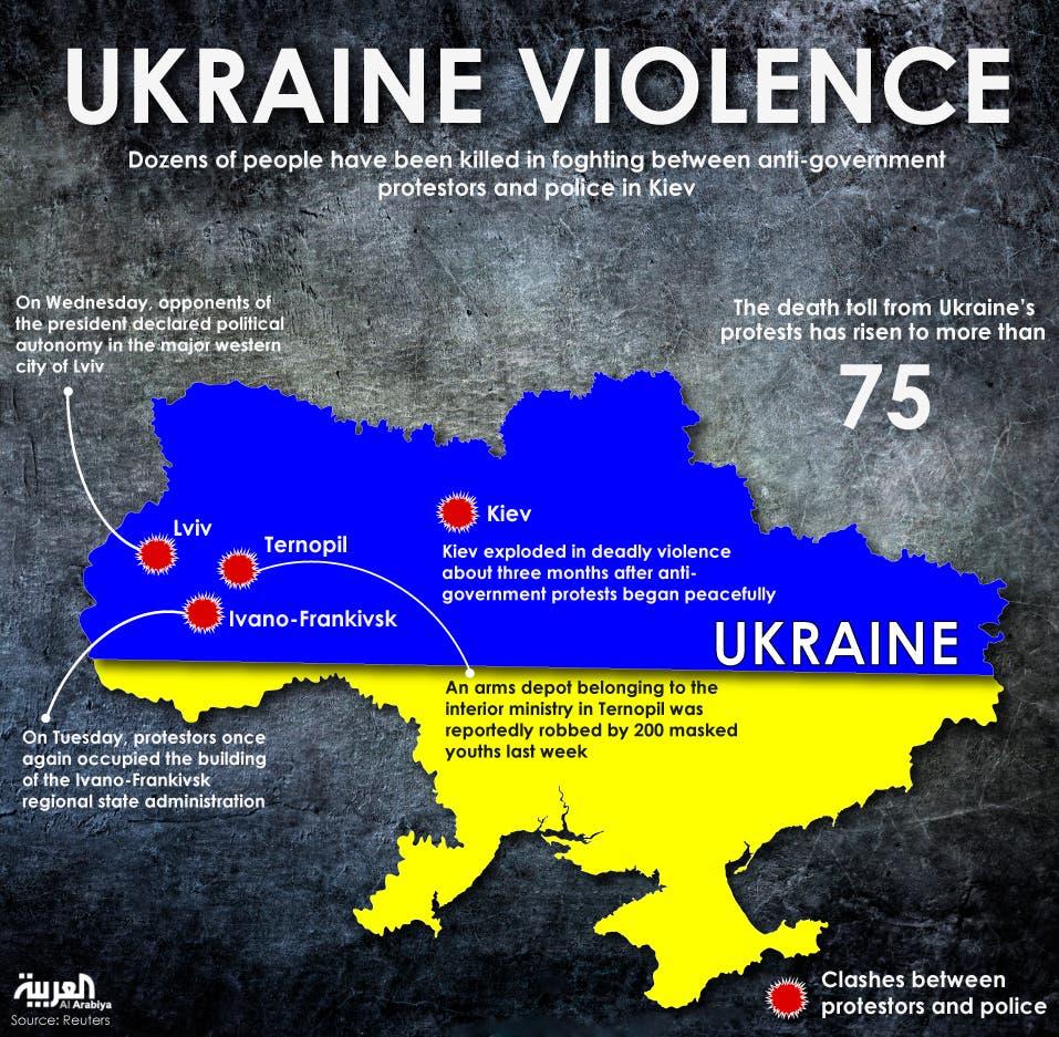 Infographic: Ukraine violence