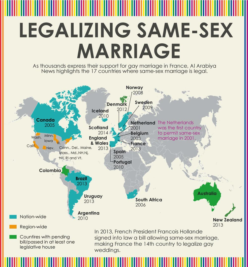 Infographic: Legalizing same-sex marriage