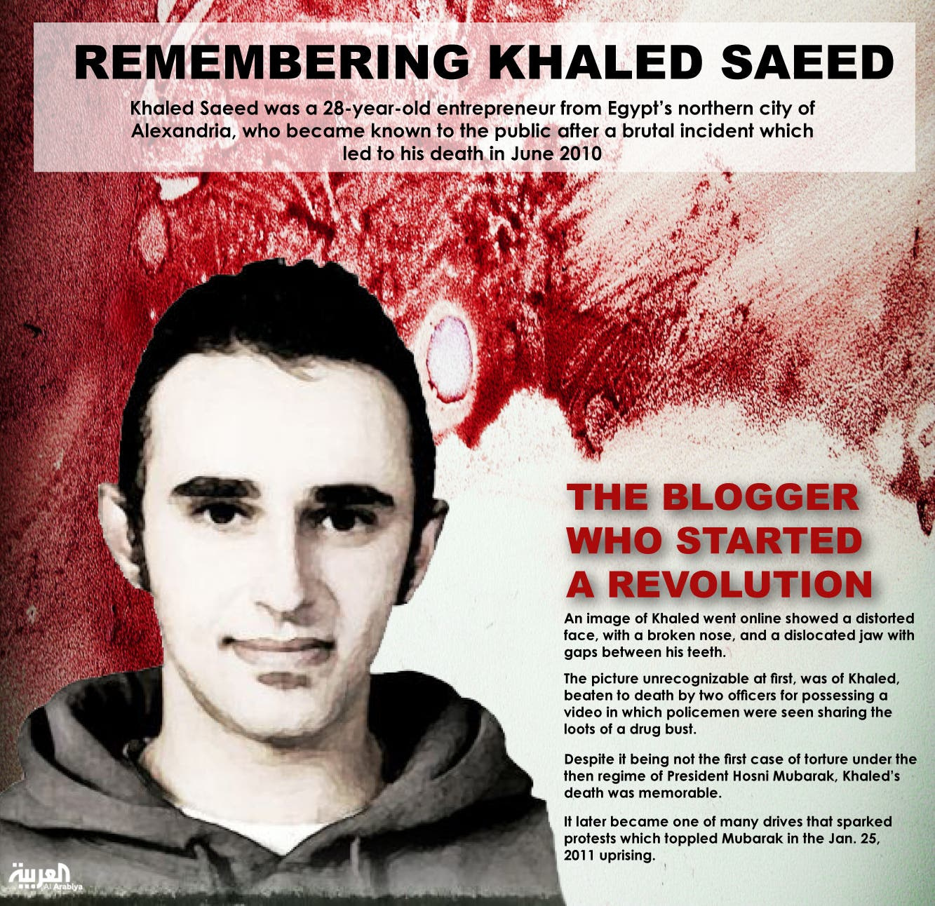 Infographic: Remembering Khaled Saeed