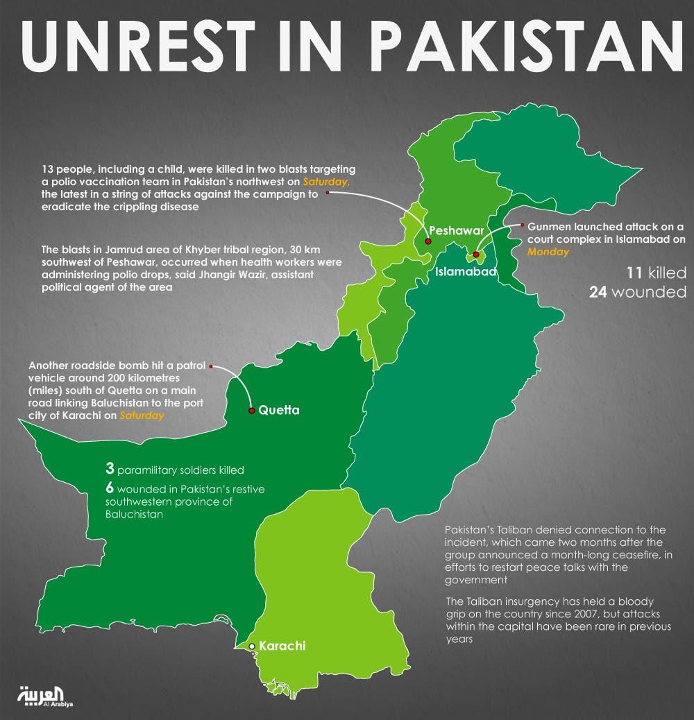 Infographic: Unrest in Pakistan