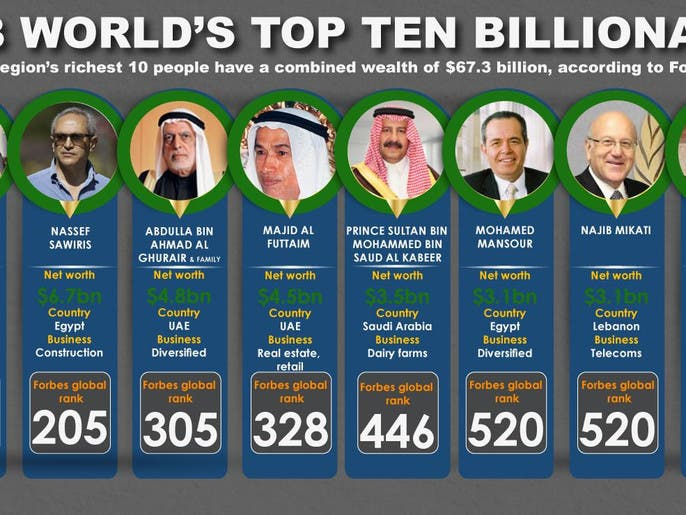 Gates Up Saudi S Prince Alwaleed Down In Forbes Rich List