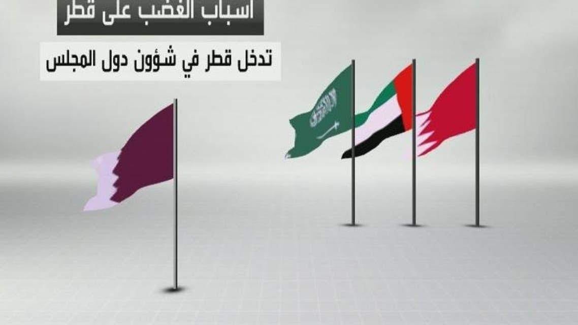 THUMBNAIL_ كيف هددت قطر الأمن الخليجي؟