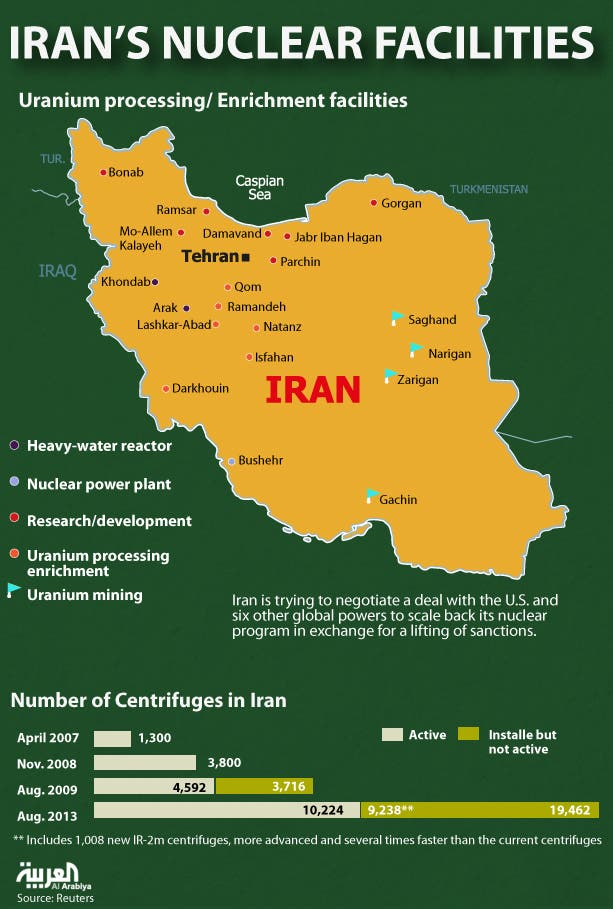 Infographic: Iran's nuclear facilities
