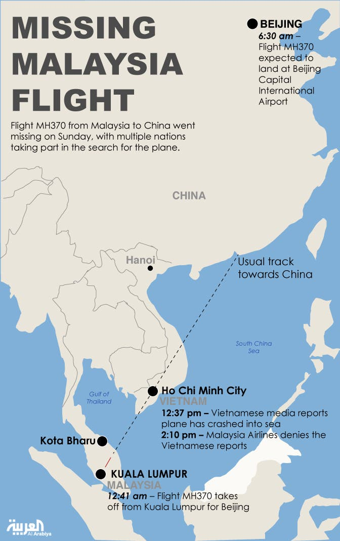 Infographic: Missing Malaysia flight