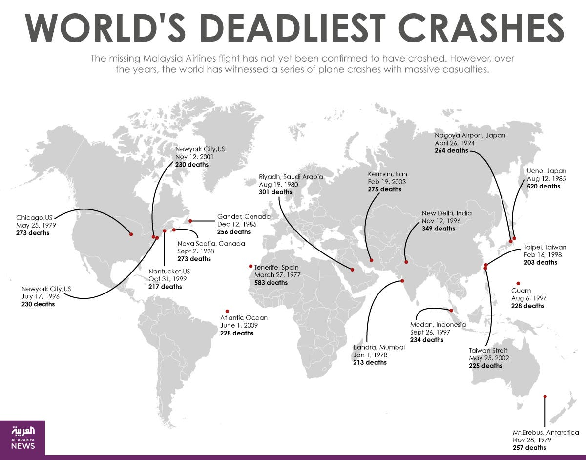 Infographic: World's deadliest crashes