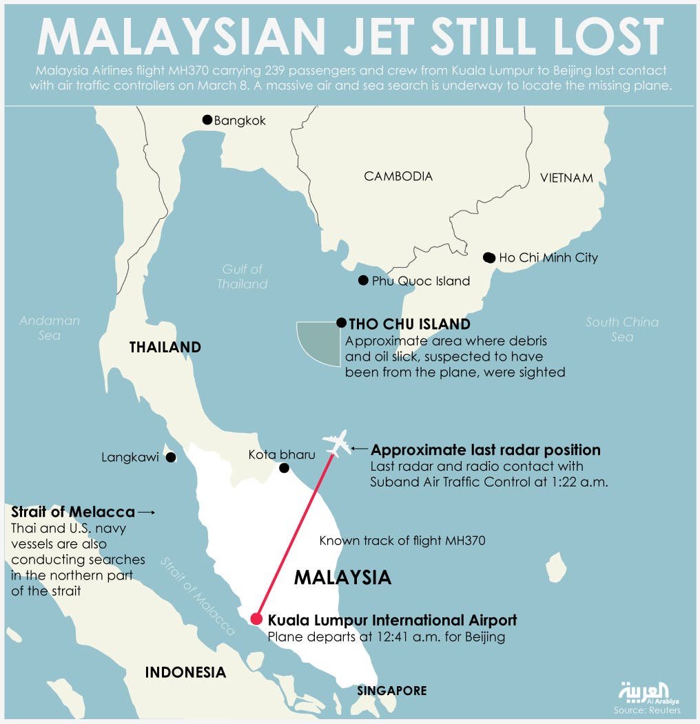 Infographic: Malaysian jet still lost