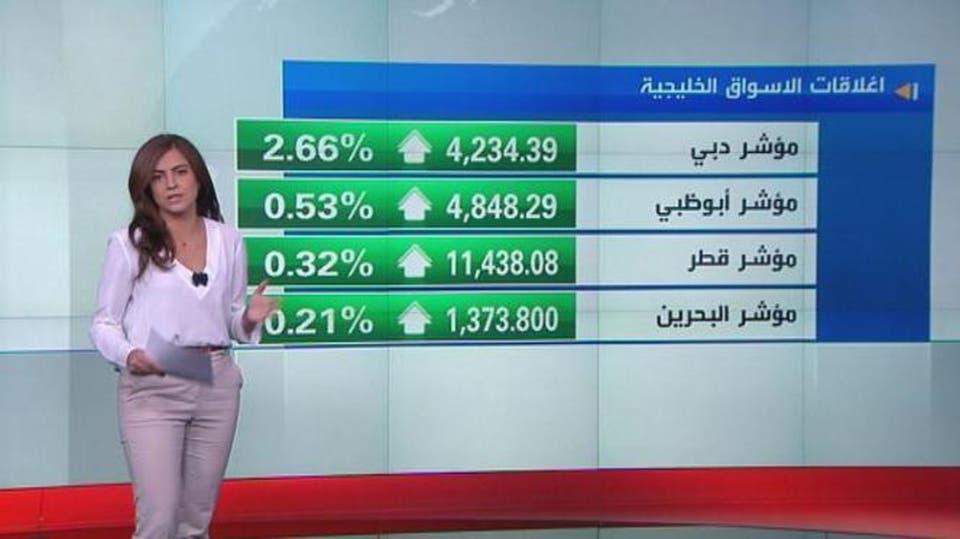 3fbfe4a4d مؤشر دبي يخترق أعلى مستوى بـ5 سنوات بعد مكاسب قوية