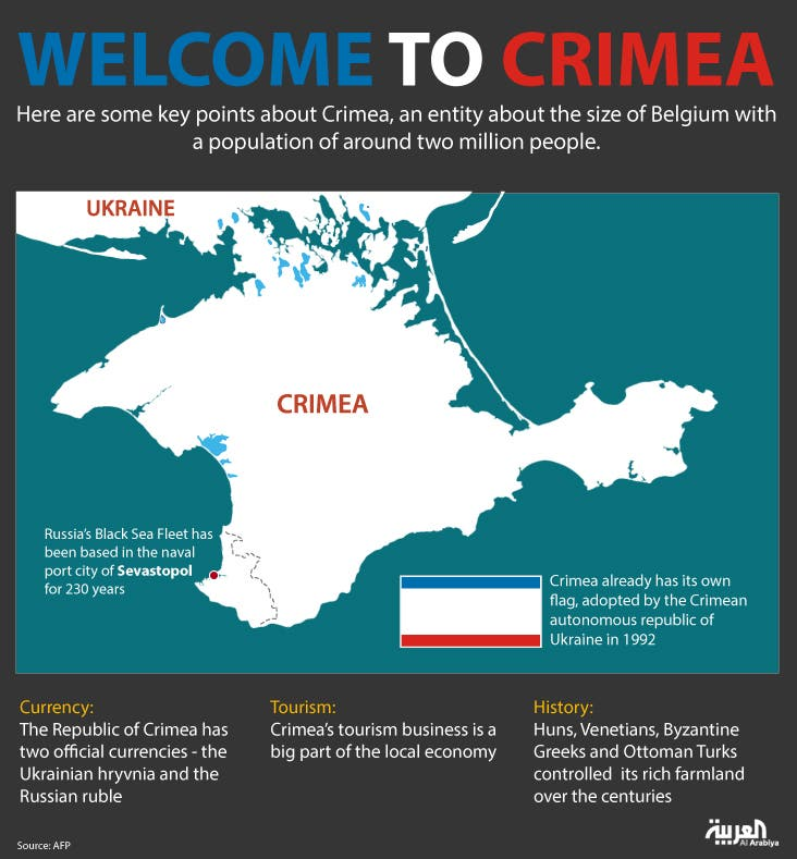 Infographic: Welcome to Crimea