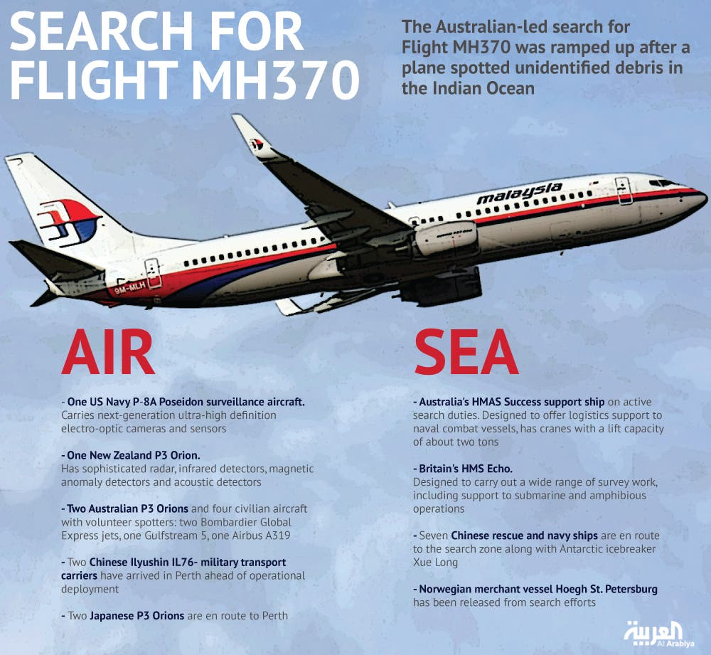 Infographic: Search for Flight MH370