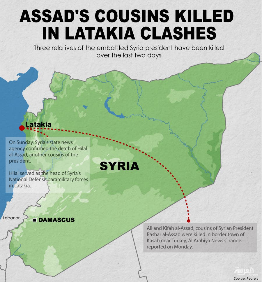 Infographic: Assad's cousins killed in Latakia clashes