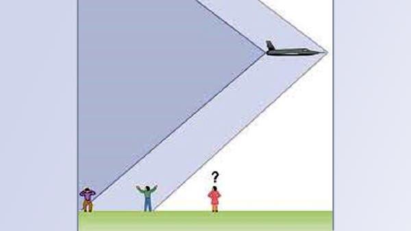 الموجات الصوتية لمحركات الطائرة يختلف سماعها باختلاف مواقع المستمعين