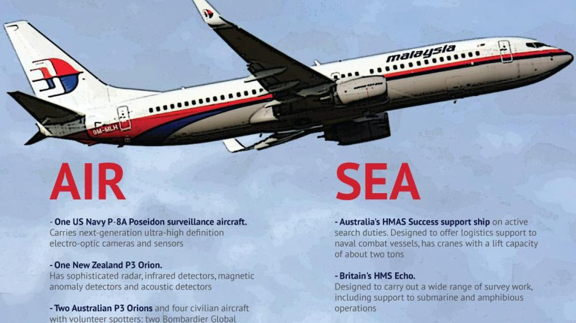 MH370 search infographic