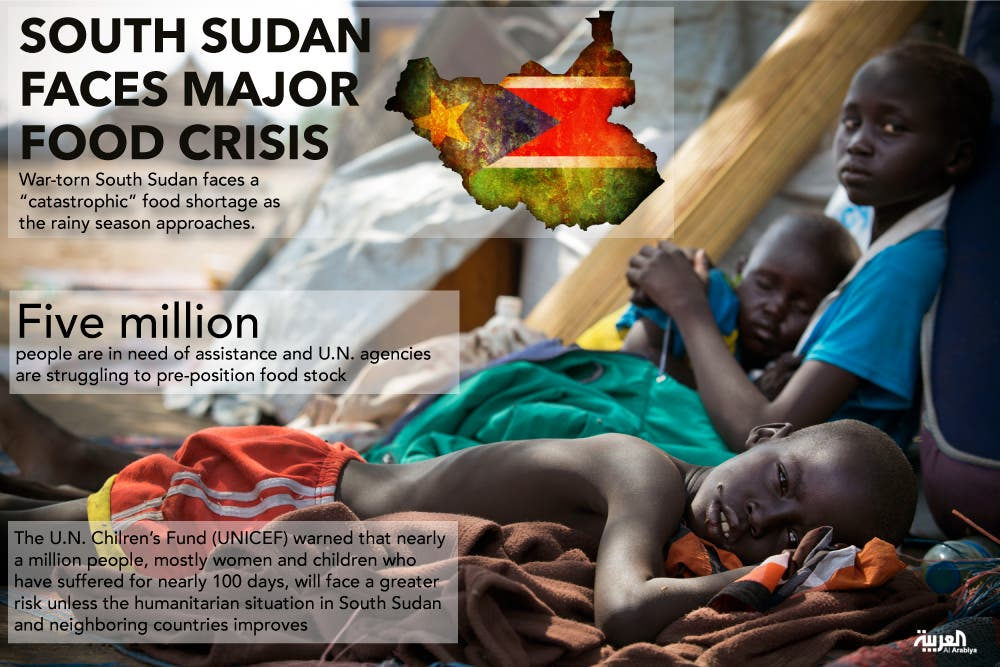 Infographic: South Sudan faces major food crisis