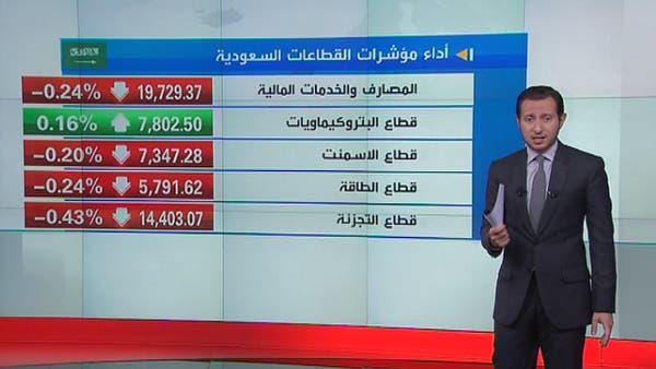 مؤشر السعودية