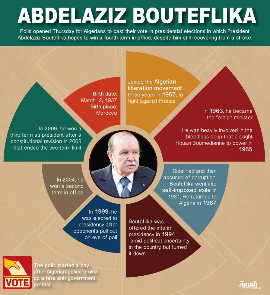 Infographic: Profile: Abdelaziz Bouteflika