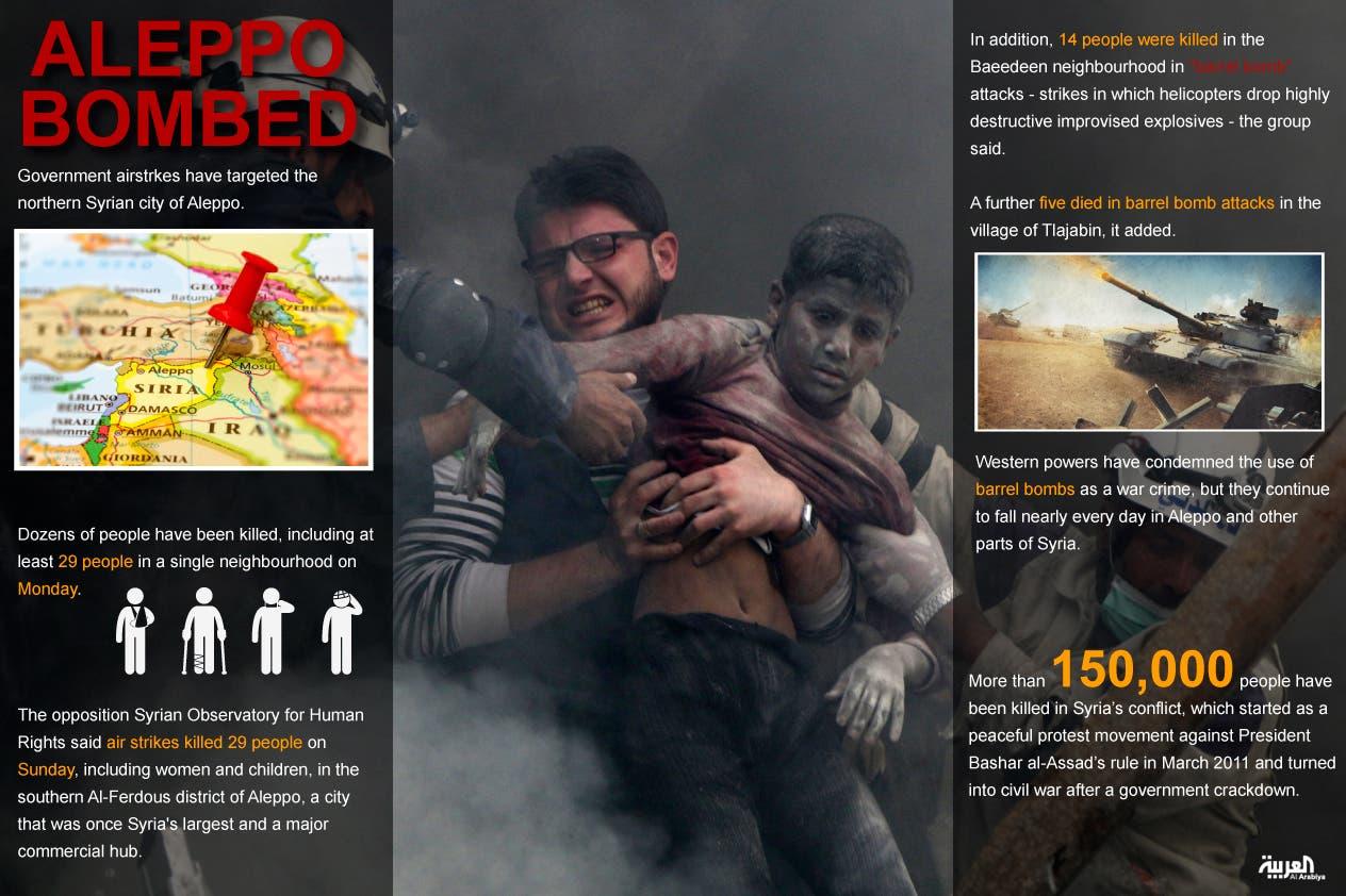 Infographic: Aleppo bombed