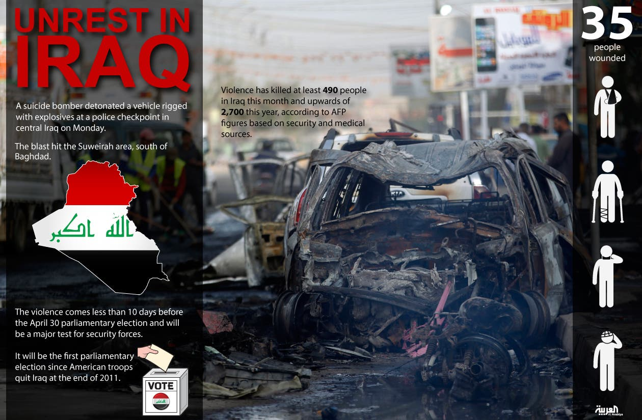 Infographic: Unrest in Iraq