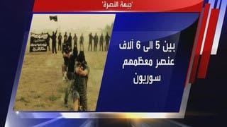 ما هي جبهة النصرة؟