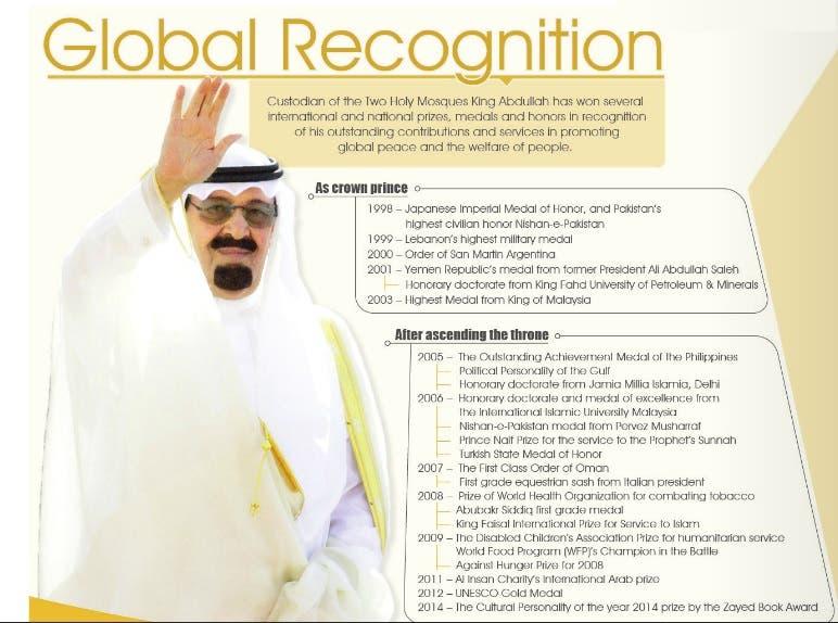 Infographic: King Abdullah's Global Recognition (Courtesy: Saudi Gazette)