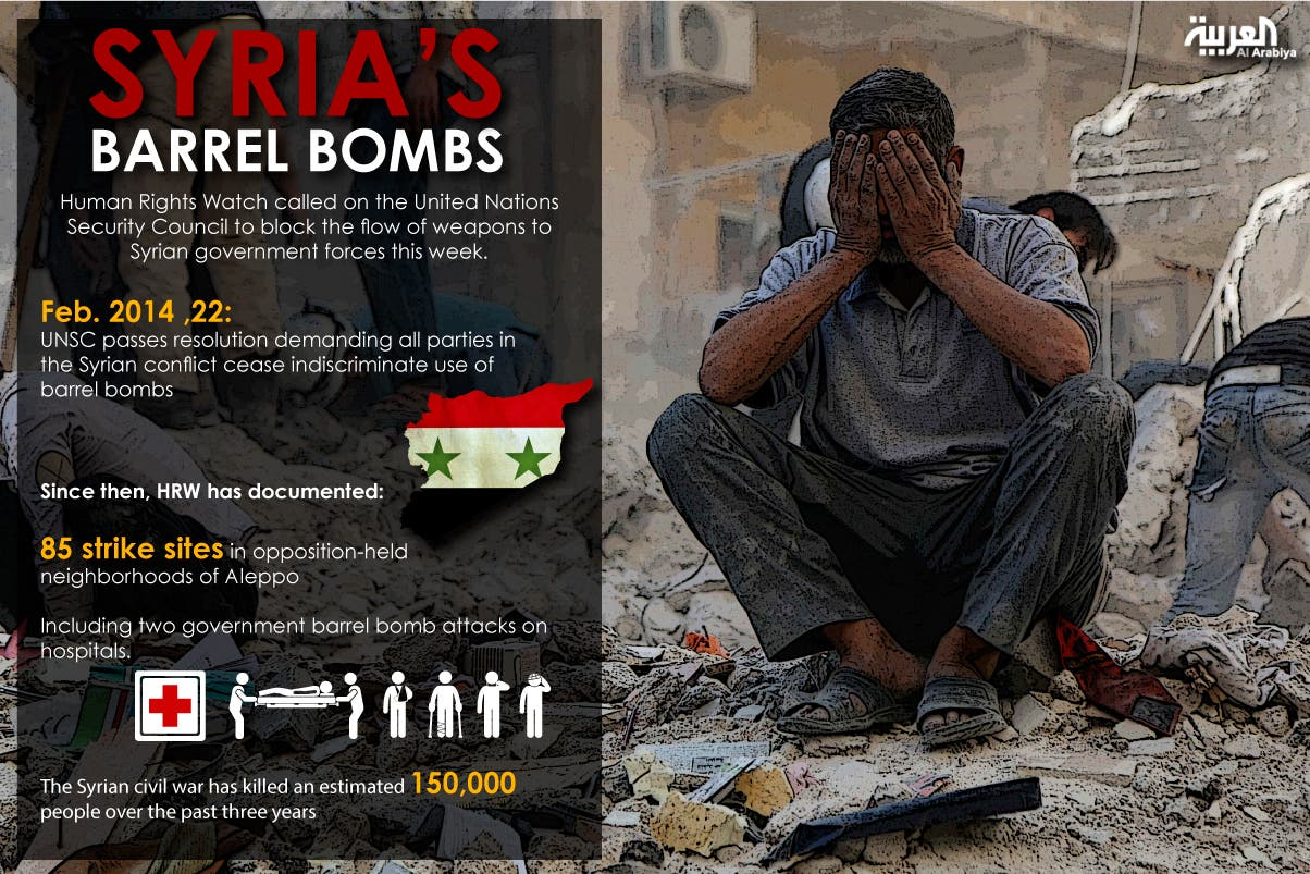 Infographic: Syria's barrel bombs