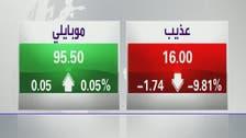 """%15 خسارة سهم """"عذيب"""" السعودية قبل استحواذ """"موبايلي"""""""