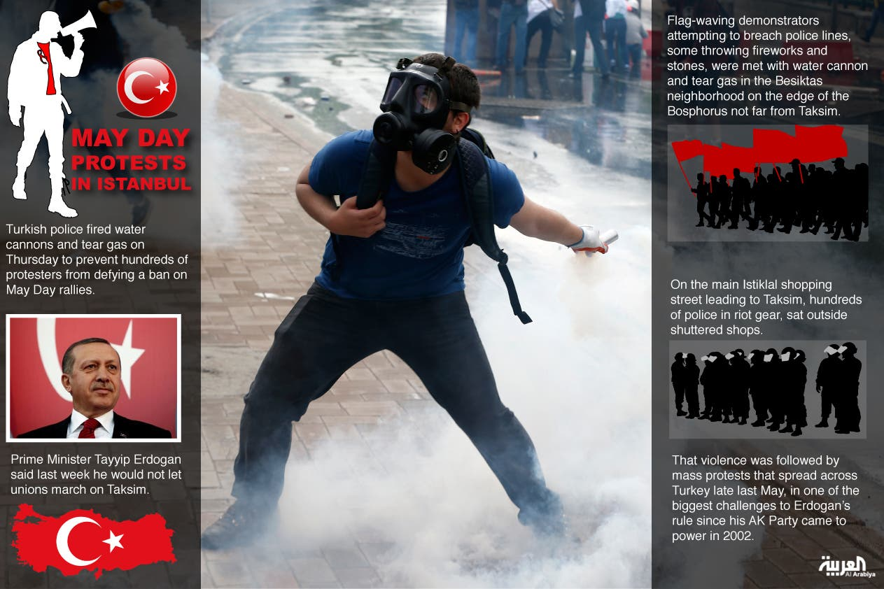 Infographic: May Day protests in Istanbul