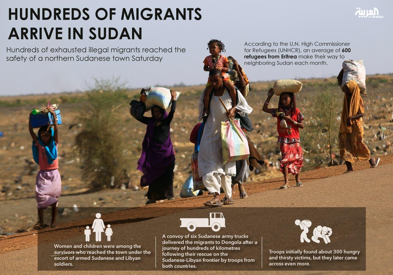 Infographic: Hundreds of migrants arrive in Sudan