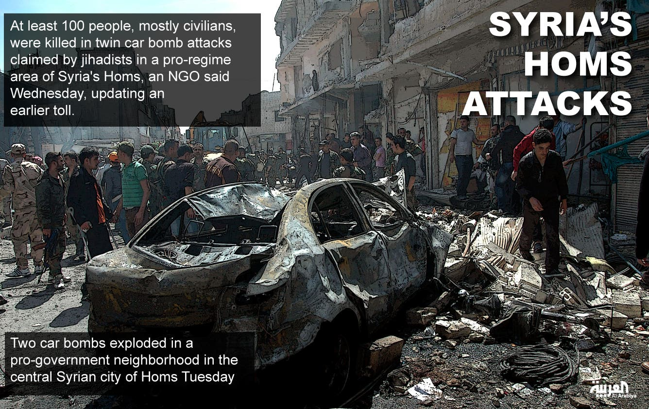Infographic: Syria's Homs attacks