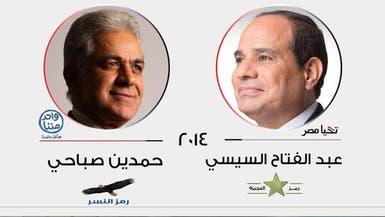 الانتخابات المصرية من منظور الصحافة الغربية