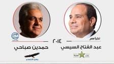 مصر: صدارتی انتخاب کیلیے تارکین وطن کی پولنگ شروع