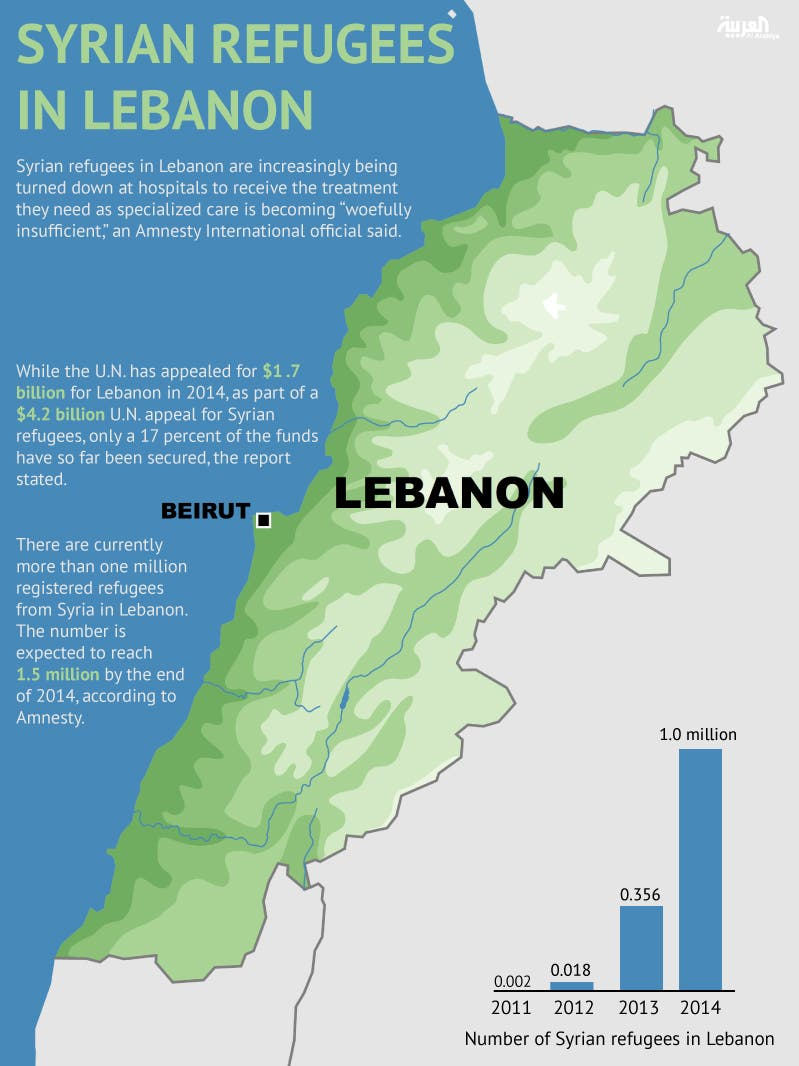 Infographic: Syrian refugees in Lebanon