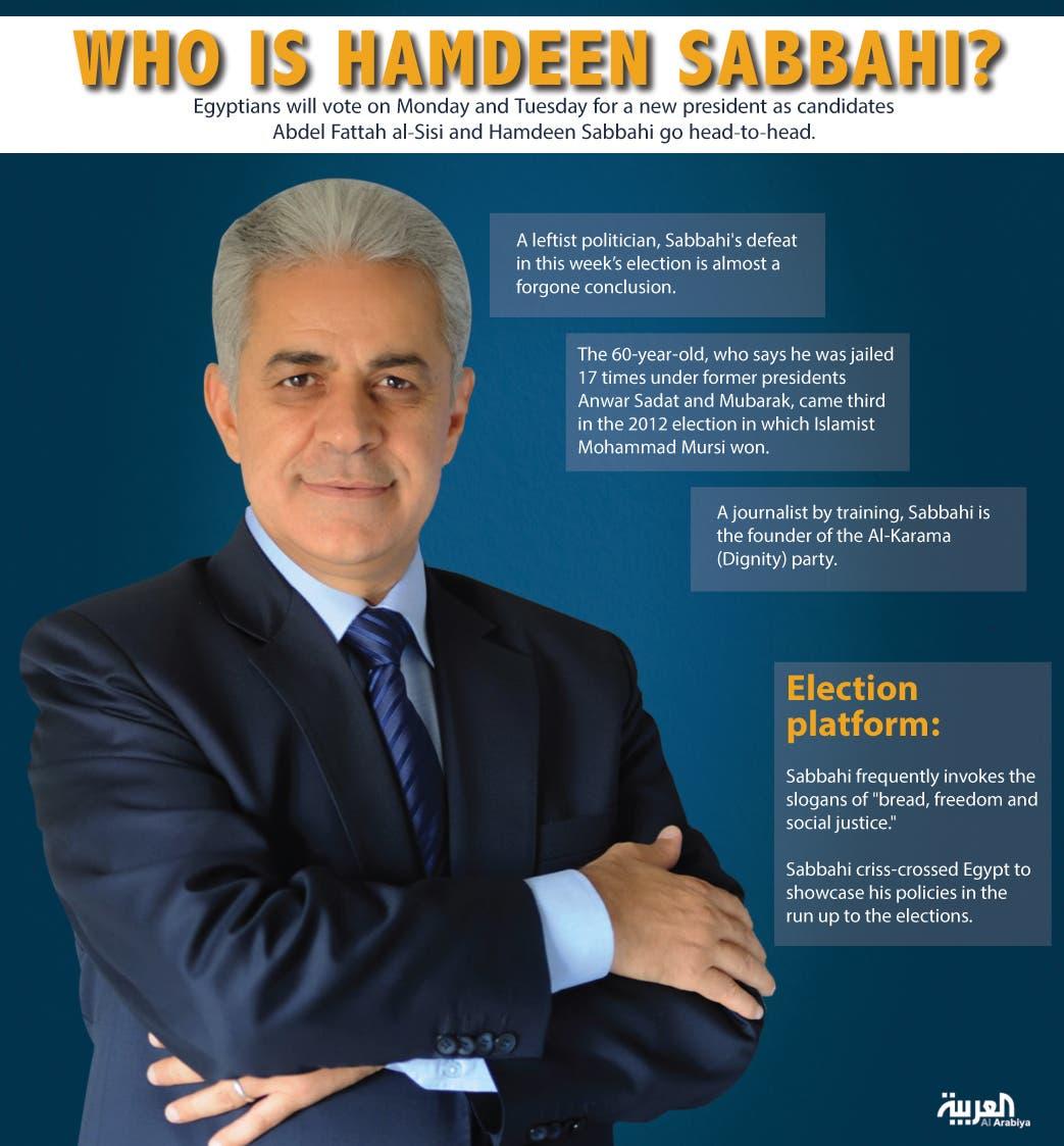 Infographic: Who is Hamdeen Sabbahi?