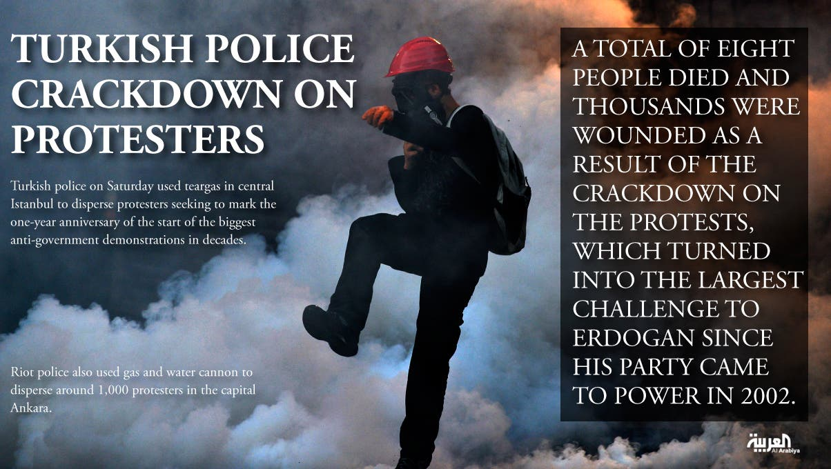 Infographic: Turkish police crackdown on protesters