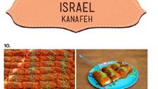 U.S. news site calls Palestinian dessert Israeli, sparks online ire