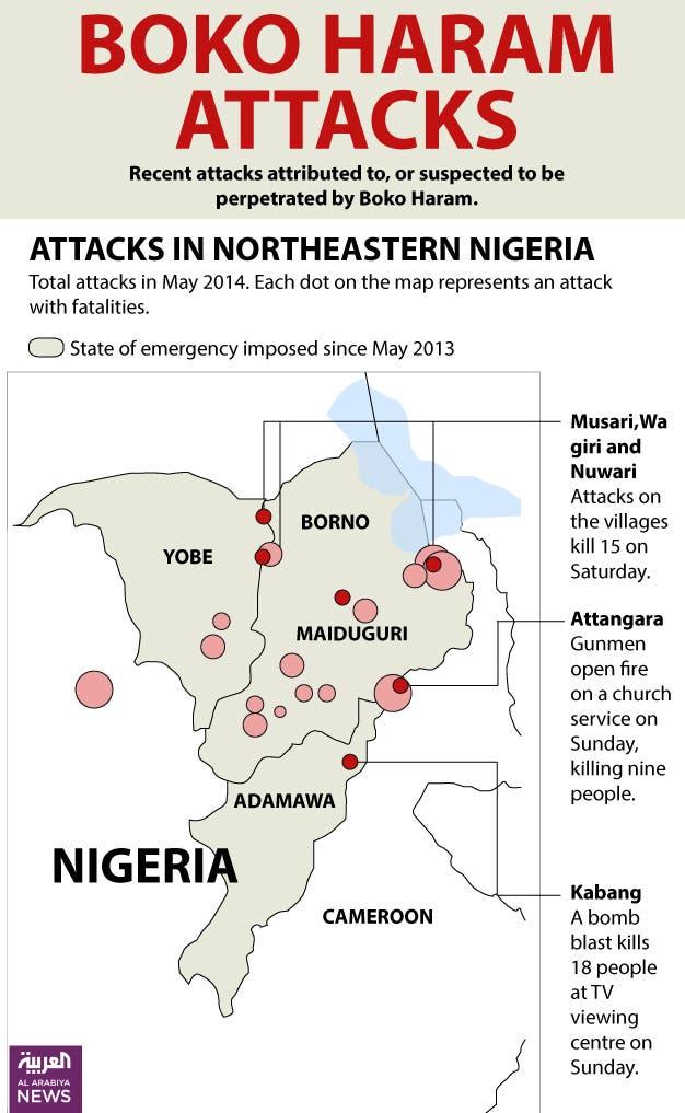 Infographic: Boko Haram attacks
